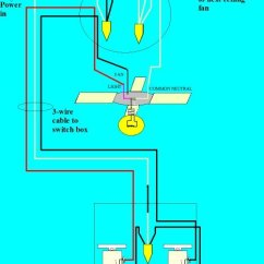 Ceiling Fan Wiring Diagram Separate Switches Rs485 How To Wire A For Control Fo The And Light Note That Ground Connections Are Not Shown Avoid Cluttering See This Article Proper When Installing