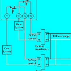 220 Volt Baseboard Heater Thermostat Wiring Diagram Low Voltage Lighting Explained
