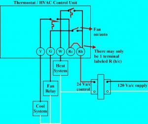home thermostat wiring diagram wiring diagram house thermostat wiring diagrams for automotive