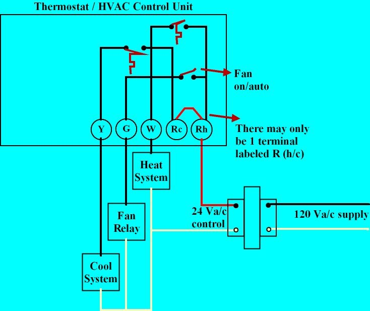Wiring A Furnace Thermostat Diagram