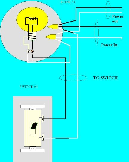 Diagram Moreover Electrical Wiring Diagram Along With Wiring Diagram