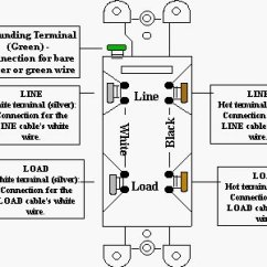Cooper Gfci Outlet Wiring Diagram Energy Meter Factswiring Diagramsgfci Receptacles | Download Free