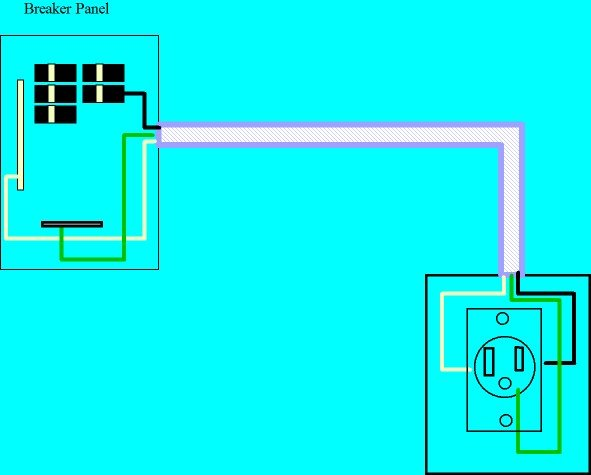240v receptacle wiring diagram mollier in si units how to convert an outlet or from 120v change1