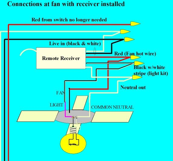 Fan Reverse Switch Wiring,Reverse.Download Free Printable ... on