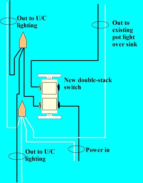 stacked pots wiring diagrams venn diagram bold diagramstacked light switch diagraminstalling under cabinet lighting electrical onlineinstalling