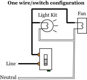 ceiling fan wiring diagram two switches honeywell 24 volt transformer switch electrical 101 one wire