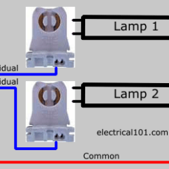 Double Outlet Wiring Diagram Visio Dependency Direct Wire Dual Ended Led Tube Lights 2 Lamps Electrical 101 Lamp Parallel Ballast Lampholder