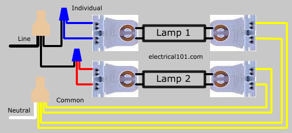 double outlet wiring diagram 1998 dodge ram sport radio direct wire dual ended led tube lights 2 lamps electrical 101 lamp singlel series ballast lampholder