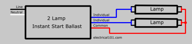 ballast wiring diagram wiring diagram sodium ballast wiring schematics diagrams