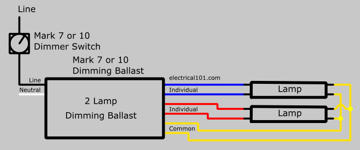 dimming switch wiring diagram ceiling fan 2 switches remote ballasts - electrical 101