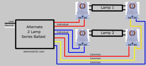 Replace 2 Lamp Series with Parallel Ballast 2  Electrical 101