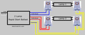 Fluorescent Lampholder Wiring  Electrical 101