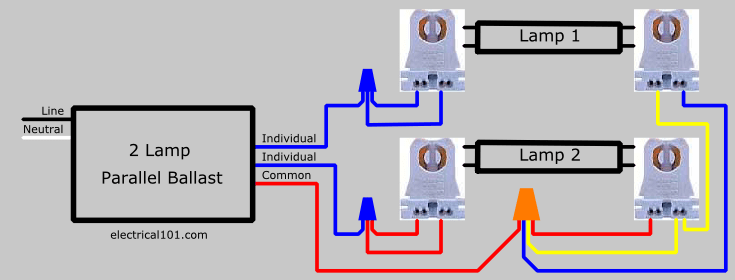 hps ballast wiring diagram trailer 7 blade t8 manual e books socket all datat8 electrical