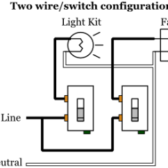 Wiring Diagram Of A Ceiling Fan Camper Light Switch Data Electrical 101 2 Pole Two Wire