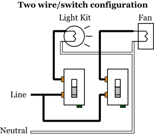 ceiling fan wiring diagram two switches for sony car stereo switch electrical 101 wire