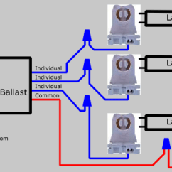T5 Ho Ballast Wiring Diagram 79 Shovelhead 3 Lamp Schematic How To Replace Parallel Ballasts Electrical 101 T5ho After