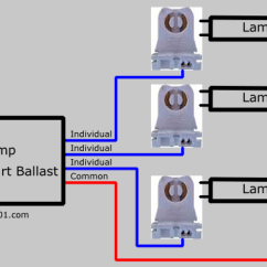 Lamp Wiring Diagram Electron Dot For Ca 3 2 Ballast How To Replace Parallel Ballasts Electrical 1013 Lampholder