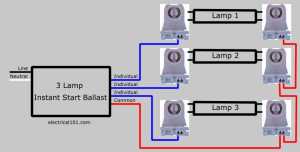 Parallel Ballast Lampholder Wiring  Electrical 101
