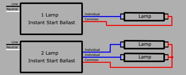 hps ballast wiring diagram 2001 ford f250 radio data schema parallel electrical 101 ge hoballast 3 lamp instant start