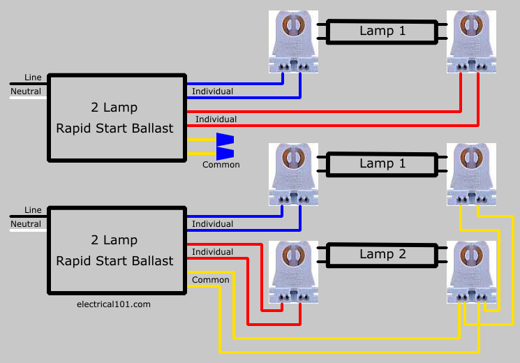 2 fluorescent light wiring diagram