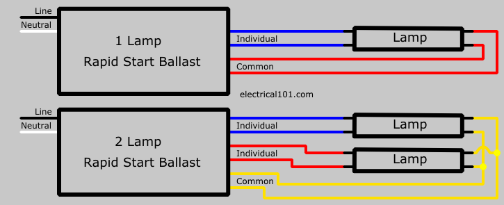 3lamp series ballast wiring diagram?resize\\\\\\\\\\\\\\\\\\\\\\\\\\\\\\\=725%2C295 fluorescent light wiring schematic on fluorescent download wirning  at creativeand.co