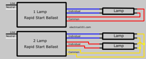 Series Ballast Wiring 1 to 3 Lamps  Electrical 101