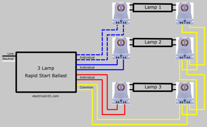 rapid start ballast lampholder wiring 3 lamps  electrical 101