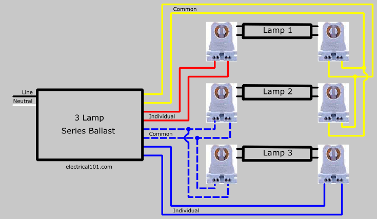 3 Light Ballast Wiring Diagram Seriesl Ballast Lampholder Wiring 3 Lamps Electrical 101