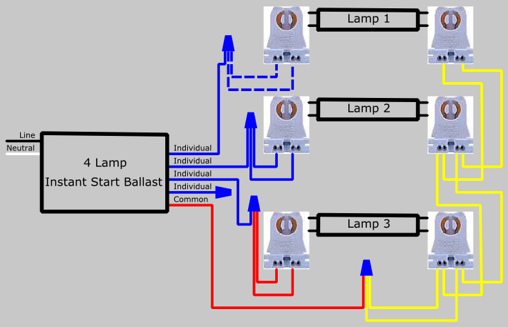 Lampholder Wiring Diagram How To Replace 3 Lamp Series Ballast With Parallel