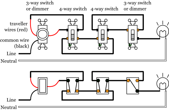 wiring diagram for one way dimmer switch