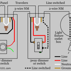 2 Way Switch Connection Diagram Mitochondria And Functions Dimmable Wiring Data Dimmer Electrical 101