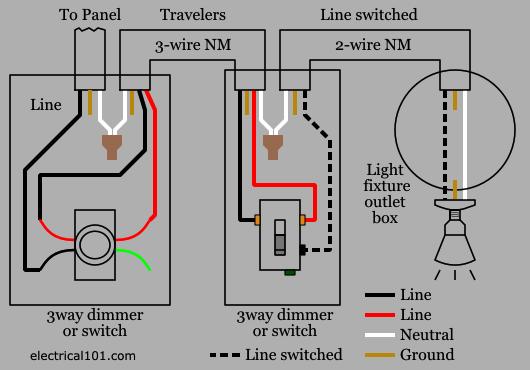 Schneider Dimmer Switch Wiring Diagram : How to install a light dimmer switch australia viewdulah