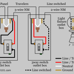 Electrical Wiring Diagram Light Switch 3d Animal Cell Project Diagrams 101 6 22 Tefolia De 3 Way Basic 1