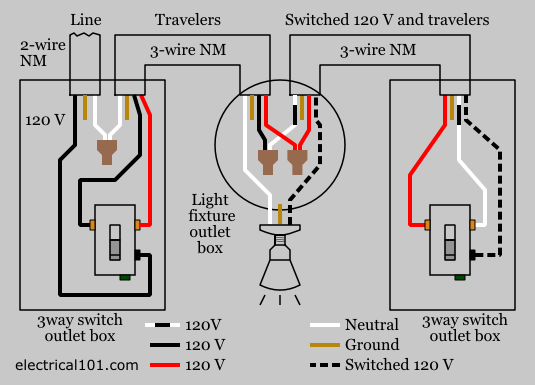 wiring a light fixture to 3 way switch