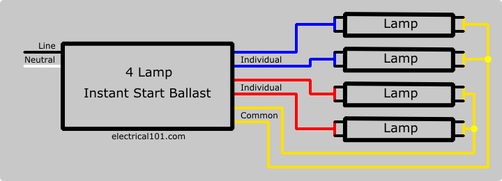 wiring fluorescent lights in parallel diagram spotlight 4 pin relay ballast - electrical 101