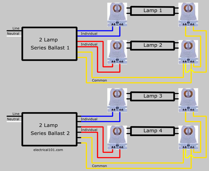 Wonderful 2 Lamp T12 Ballast Wiring Diagram Photos Schematic – Lithonia T8 4 Bulb Wiring-diagram