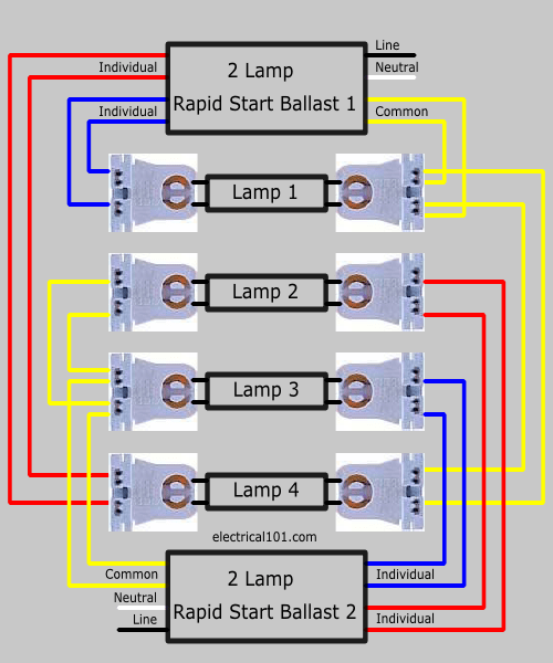 lamp wiring diagram for jvc car audio series ballast lampholder 2 and 4 lamps electrical 101 rapid start two ballasts