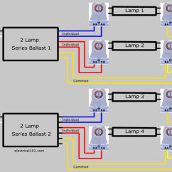 Www Philips Com Advance Wiring Diagram Electrical Three Way Switch Series Ballast Diagrams - 101
