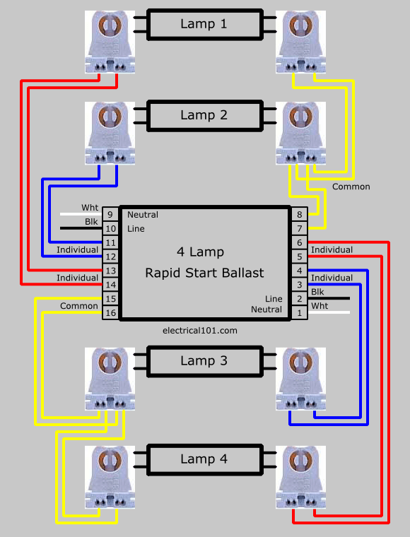 rapid start ballast lampholder wiring 2 and 4 lamps
