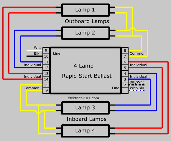 For Single Wire Ballast 3 Lamp Fixture - Wiring Diagram