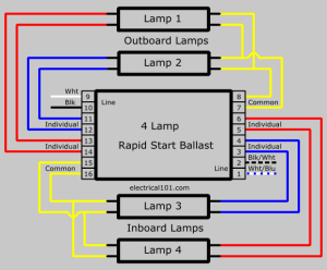 Series Ballast Wiring  Electrical 101