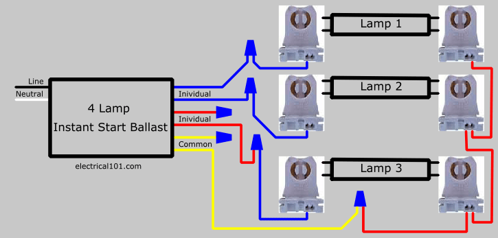 ge ultramax ballast wiring diagram warn winch solenoid how to replace 3 lamp parallel ballasts electrical 101 with 4