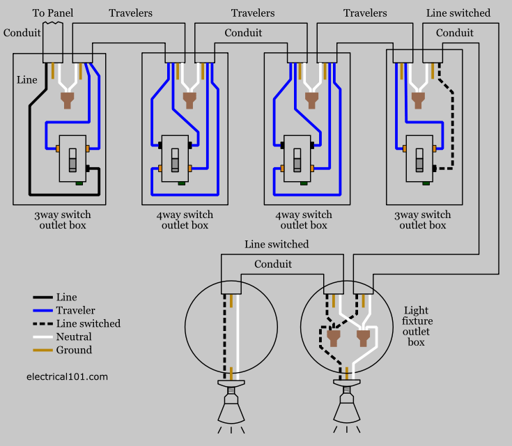 4 way electrical switch wiring diagram best to pack a suitcase 101 example conduit