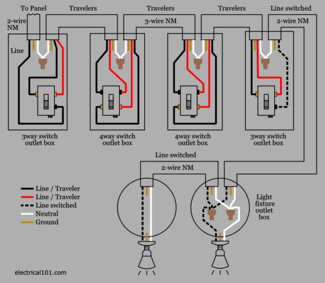 4 gang switch panel wiring diagram  ktm 350 engine diagram