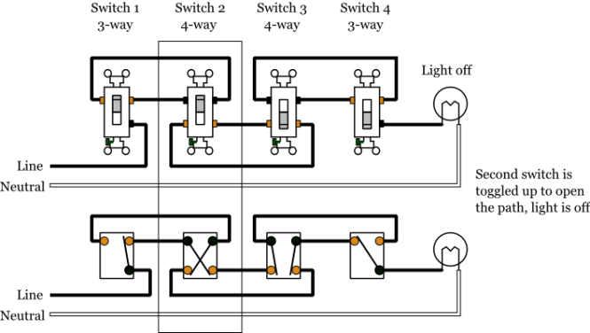 4 way switch wiring diagrams  u2013 do