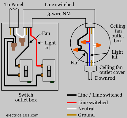wiring diagram of a ceiling fan palm tree parts 3 wire with lights all data switch electrical 101 inside