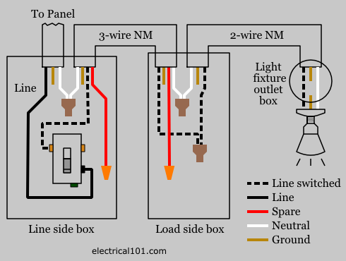 Three Way Switch Wiring Diagram Multiple Lights / 4 Way