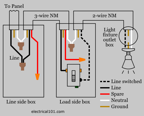 Wiring Diagram Gallery: 3 Way Switch Outlet Wiring Diagram