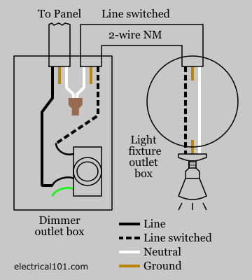 dimmer switch wiring diagram nm cable?resize=360%2C400 ceiling fan dimmer switch wiring diagram integralbook com 4 wire light fixture wiring diagram at eliteediting.co