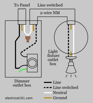 Dimmer Switch Wiring  Electrical 101